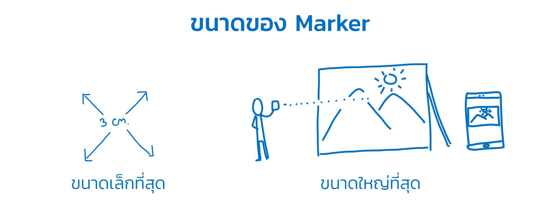 ขนาดของ Marker ที่เหมาะสมกับ AR Code