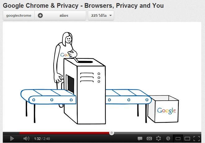 วีดีโอที่หน้าสนใจ Google Chrome & Privacy – Browsers, Privacy and You